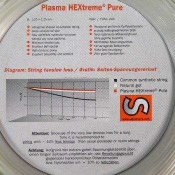 naciąg tenisowy SIGNUM PRO PLASMA HEX- treme PURE 200m.